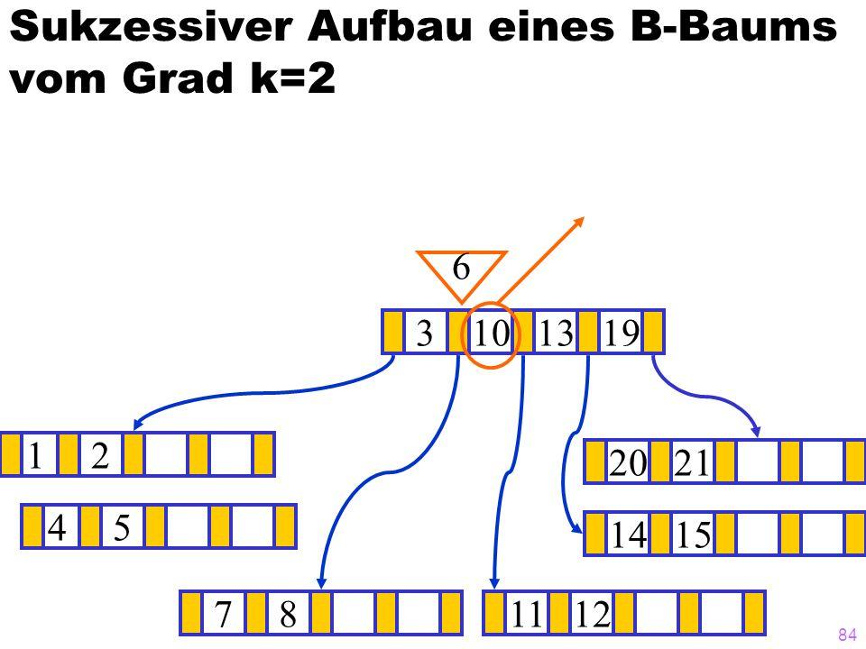 83 Sukzessiver Aufbau eines B-Baums vom Grad k=2 12 1415 ? 3101319 781112 2021 6 6 45