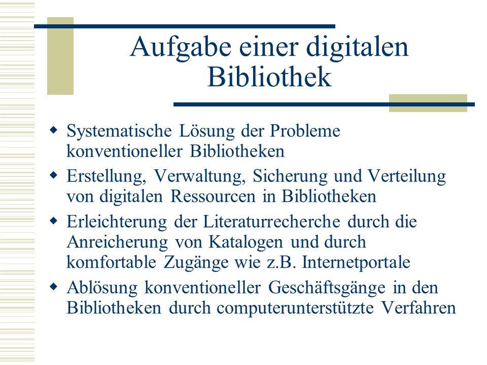Aufgabe einer digitalen Bibliothek Systematische Lösung der Probleme konventioneller Bibliotheken Erstellung, Verwaltung, Sicherung und Verteilung von