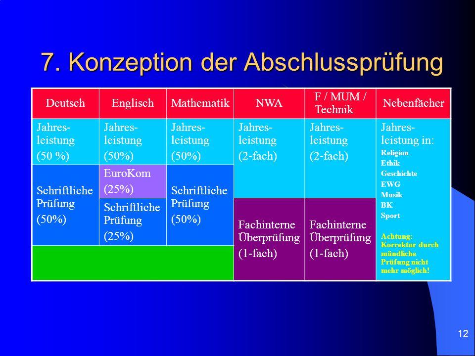 12 7. Konzeption der Abschlussprüfung DeutschEnglischMathematikNWA F / MUM / Technik Nebenfächer Jahres- leistung (50 %) Jahres- leistung (50%) Jahres