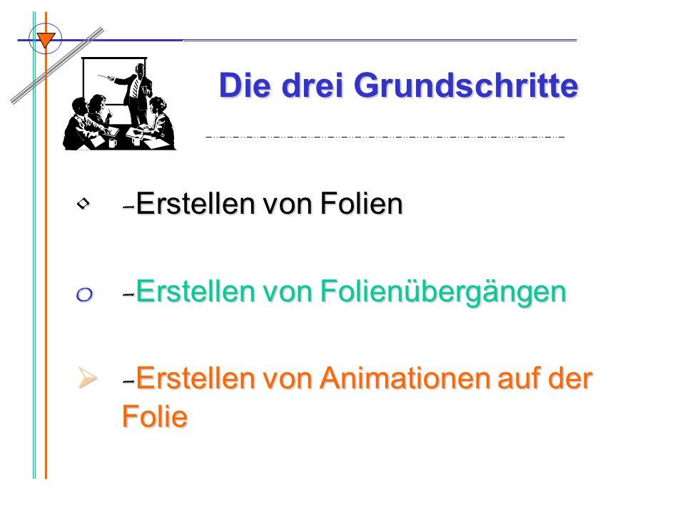 Die drei Grundschritte Die drei Grundschritte - Erstellen von Folien- Erstellen von Folien o- Erstellen von Folienübergängen - Erstellen von Animation