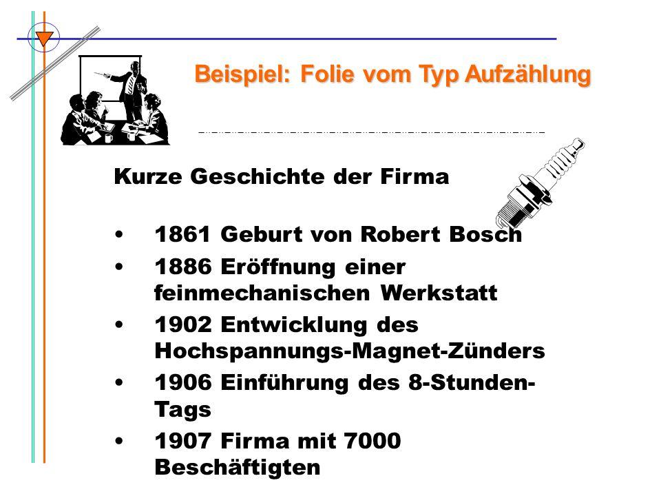 Beispiel: Folie vom Typ Aufzählung Kurze Geschichte der Firma 1861 Geburt von Robert Bosch 1886 Eröffnung einer feinmechanischen Werkstatt 1902 Entwic