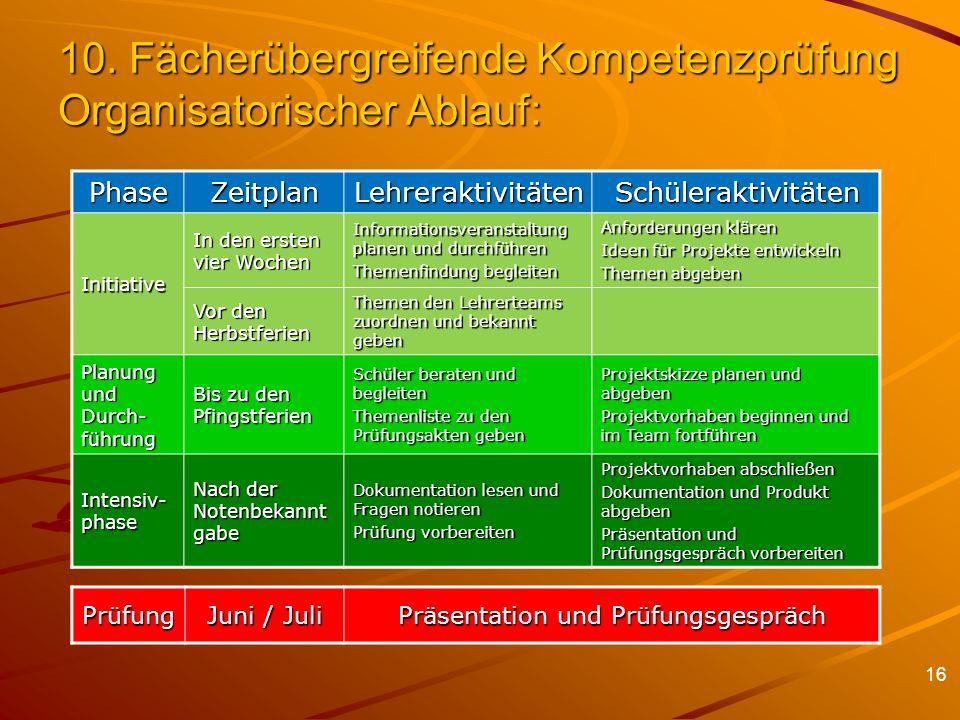 16 10. Fächerübergreifende Kompetenzprüfung Organisatorischer Ablauf: PhaseZeitplanLehreraktivitätenSchüleraktivitäten Initiative In den ersten vier W