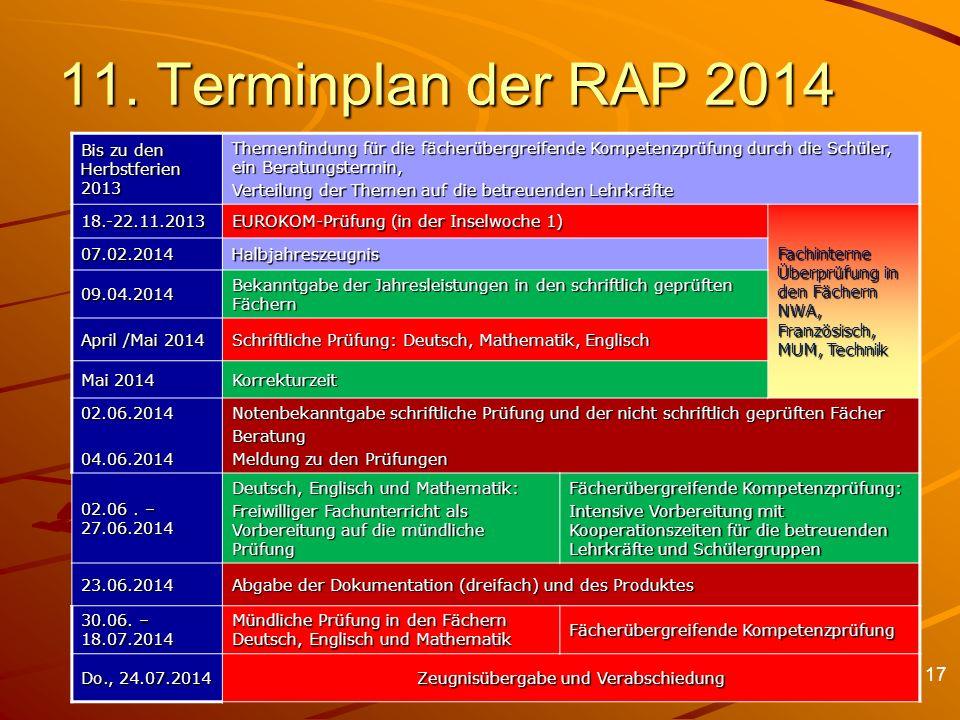 17 11. Terminplan der RAP 2014 Bis zu den Herbstferien 2013 Themenfindung für die fächerübergreifende Kompetenzprüfung durch die Schüler, ein Beratung
