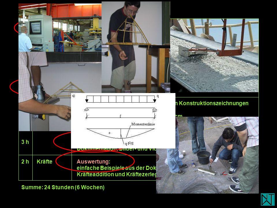 2 h PraktikumBetonriegel gießen mit selbstentworfener Armierung Betonieren(max. 2 m Draht je Gruppe) Wettbewerb: Biegzugtest (nach einer Aushärtungsze