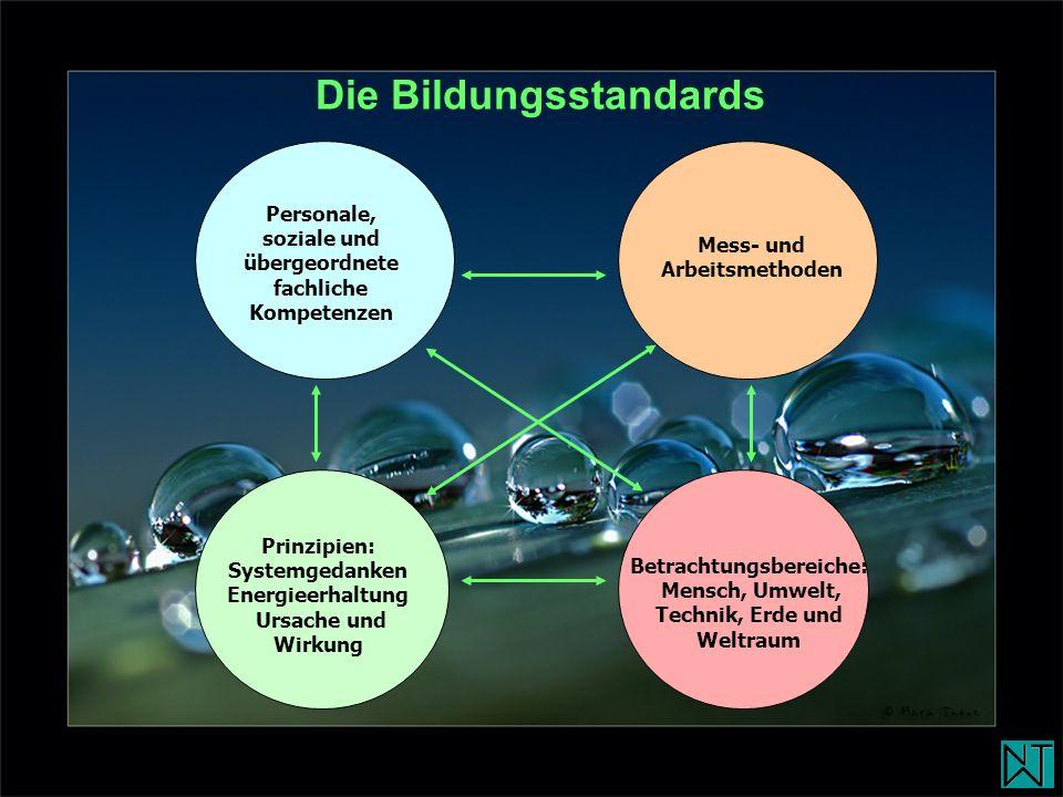 Prinzipien: Systemgedanken Energieerhaltung Ursache und Wirkung Betrachtungsbereiche: Mensch, Umwelt, Technik, Erde und Weltraum Personale, soziale un