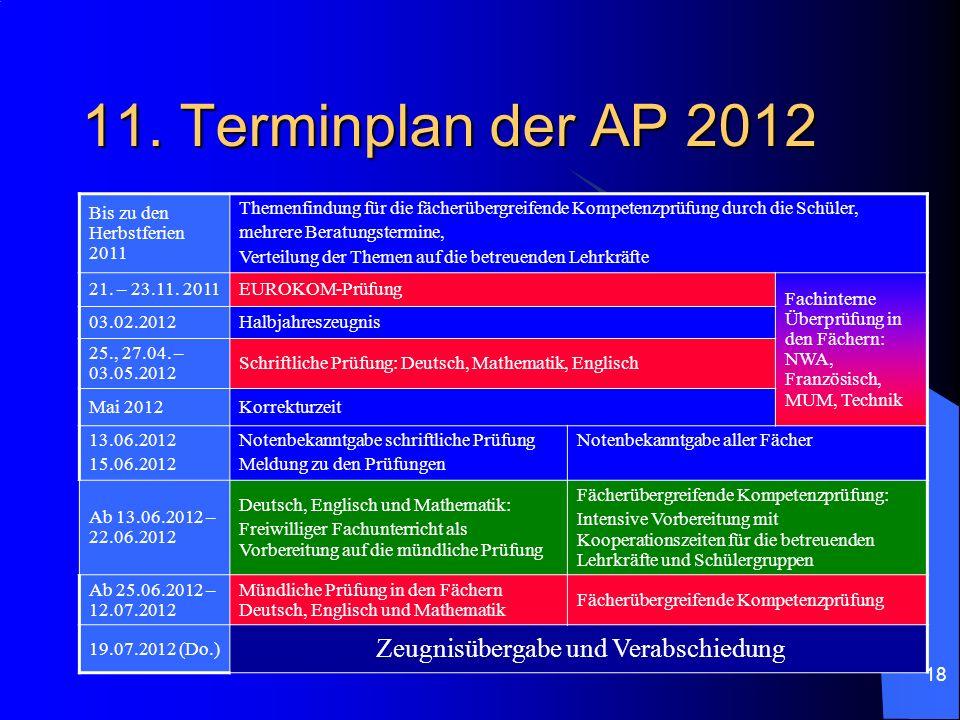 18 11. Terminplan der AP 2012 Bis zu den Herbstferien 2011 Themenfindung für die fächerübergreifende Kompetenzprüfung durch die Schüler, mehrere Berat