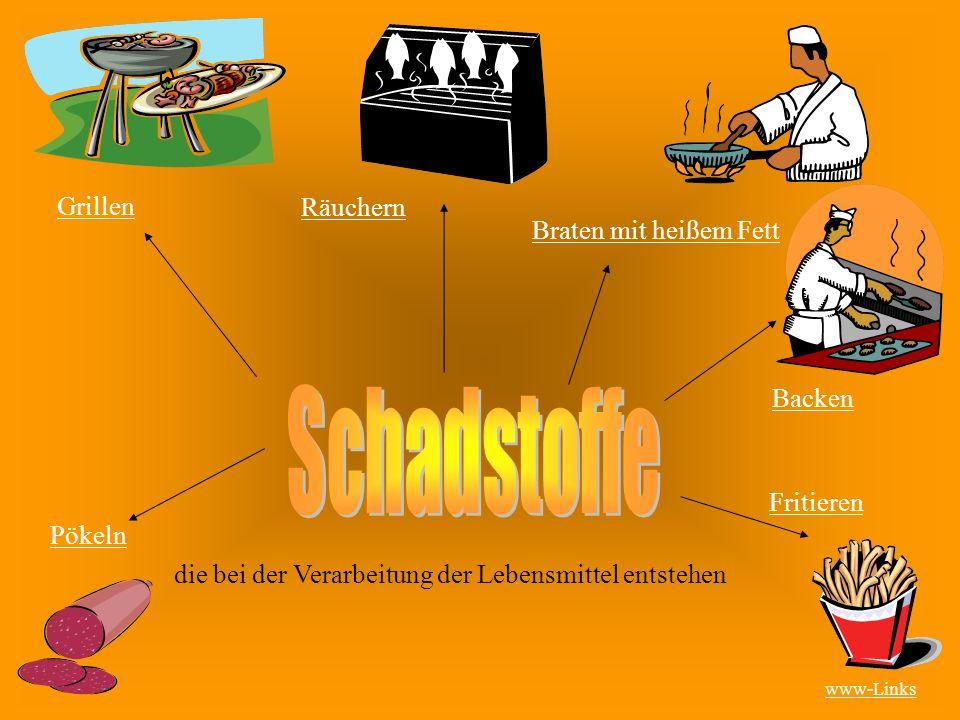die bei der Verarbeitung der Lebensmittel entstehen Grillen Räuchern Braten mit heißem Fett Backen Fritieren Pökeln www-Links