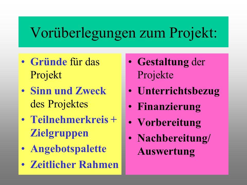 Vorüberlegungen zum Projekt: Gründe für das Projekt Sinn und Zweck des Projektes Teilnehmerkreis + Zielgruppen Angebotspalette Zeitlicher Rahmen Gestaltung der Projekte Unterrichtsbezug Finanzierung Vorbereitung Nachbereitung/ Auswertung