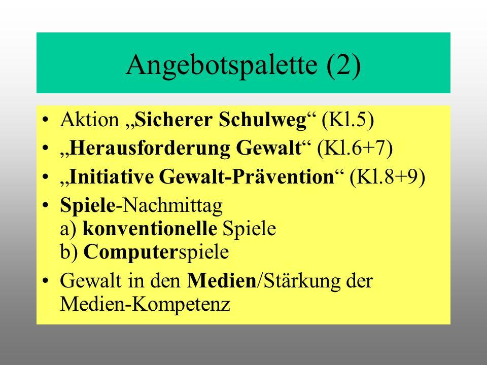 Angebotspalette (1) Auftaktveranstaltung: Das Fenstertheater Meinungsumfrage zum Thema Gewalt an der Schule: a) vor Beginn des Projektes b) nach Beend