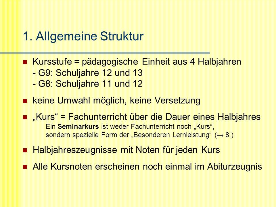1. Allgemeine Struktur Kursstufe = pädagogische Einheit aus 4 Halbjahren - G9: Schuljahre 12 und 13 - G8: Schuljahre 11 und 12 keine Umwahl möglich, k