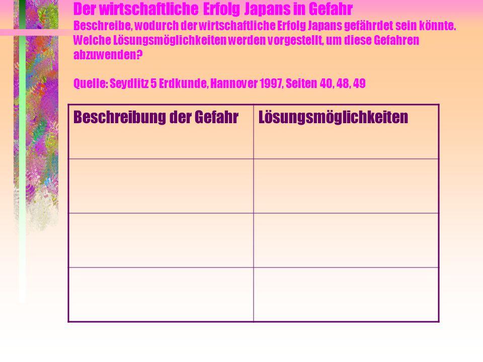 Handelsmacht Japan Quelle: Terra Erdkunde Realschule Baden- Württemberg 9, Gotha 1996, Seite 49 Arbeitsmaterialien: Taschenrechner, Zirkel, Geodreieck