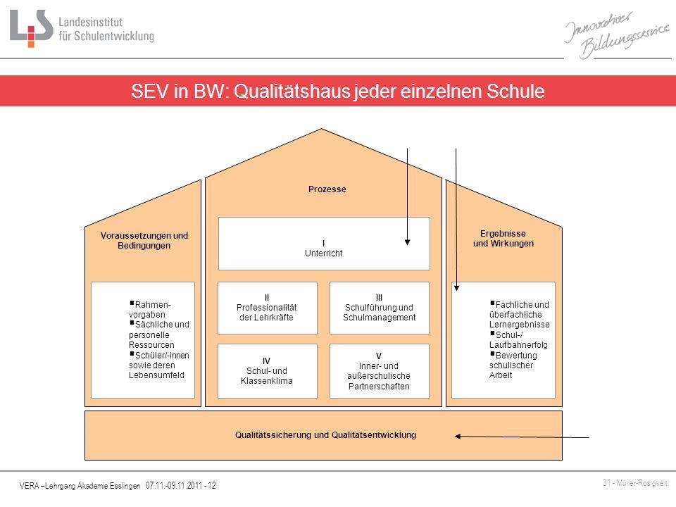 VERA –Lehrgang Akademie Esslingen 07.11.-09.11.2011 - 12 31 - Müller-Rosigkeit SEV in BW: Qualitätshaus jeder einzelnen Schule Prozesse Voraussetzunge