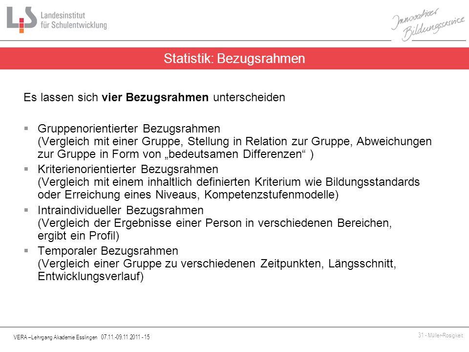 VERA –Lehrgang Akademie Esslingen 07.11.-09.11.2011 - 15 31 - Müller-Rosigkeit Es lassen sich vier Bezugsrahmen unterscheiden Gruppenorientierter Bezu
