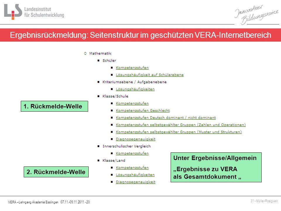 VERA –Lehrgang Akademie Esslingen 07.11.-09.11.2011 - 20 31 - Müller-Rosigkeit Ergebnisrückmeldung: Seitenstruktur im geschützten VERA-Internetbereich