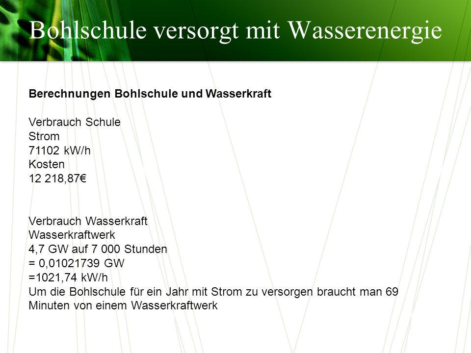 Biogas Funktion einer Biogasanlage Vor- und Nachteile von Biogas Bohlschule versorgt mit Biogas Von Markus Balle