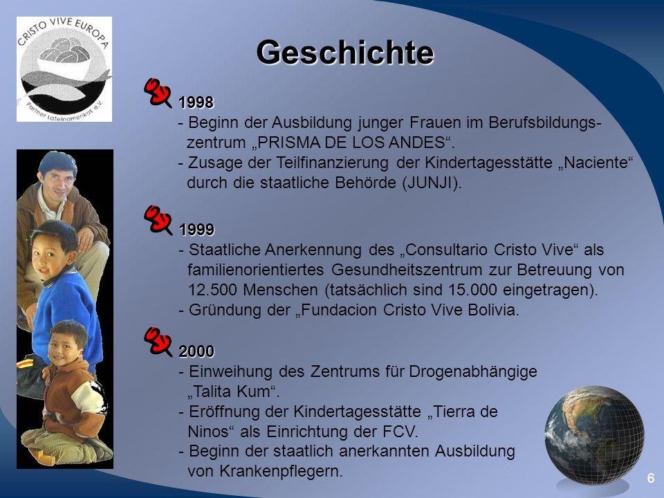 6 Geschichte 1998 - Beginn der Ausbildung junger Frauen im Berufsbildungs- zentrum PRISMA DE LOS ANDES. - Zusage der Teilfinanzierung der Kindertagess
