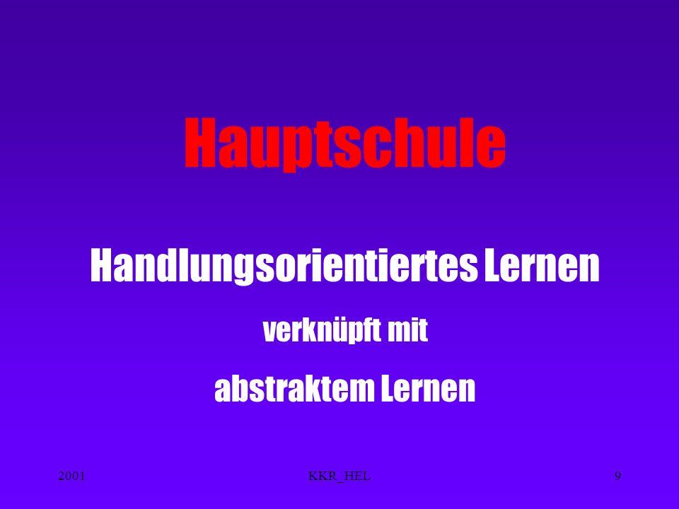 2001KKR_HEL19 Chor Orchester Theater Kunst Naturphänomene Technik / N u T I T G Volleyball u.a.m.