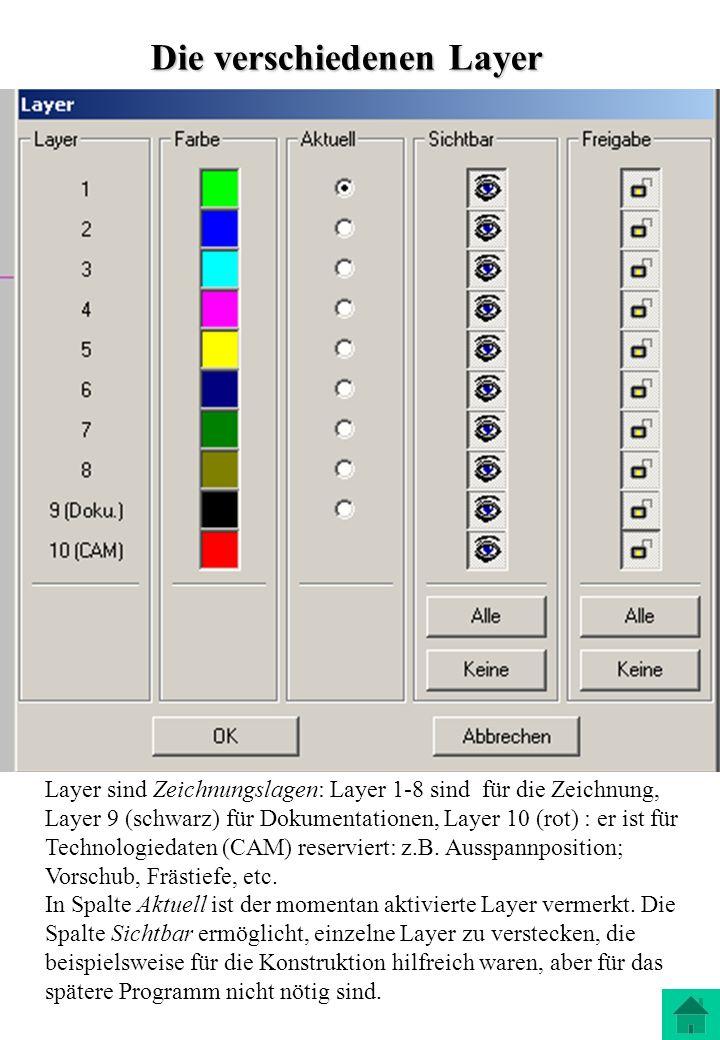 Die verschiedenen Layer Layer sind Zeichnungslagen: Layer 1-8 sind für die Zeichnung, Layer 9 (schwarz) für Dokumentationen, Layer 10 (rot) : er ist f