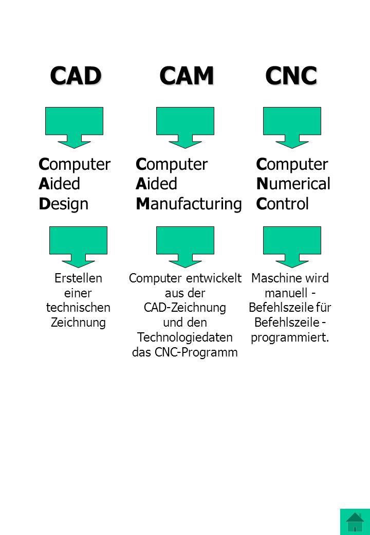 CAD CAM CNC CAD CAM CNC Computer Aided Design Computer Aided Manufacturing Computer Numerical Control Erstellen einer technischen Zeichnung Computer e