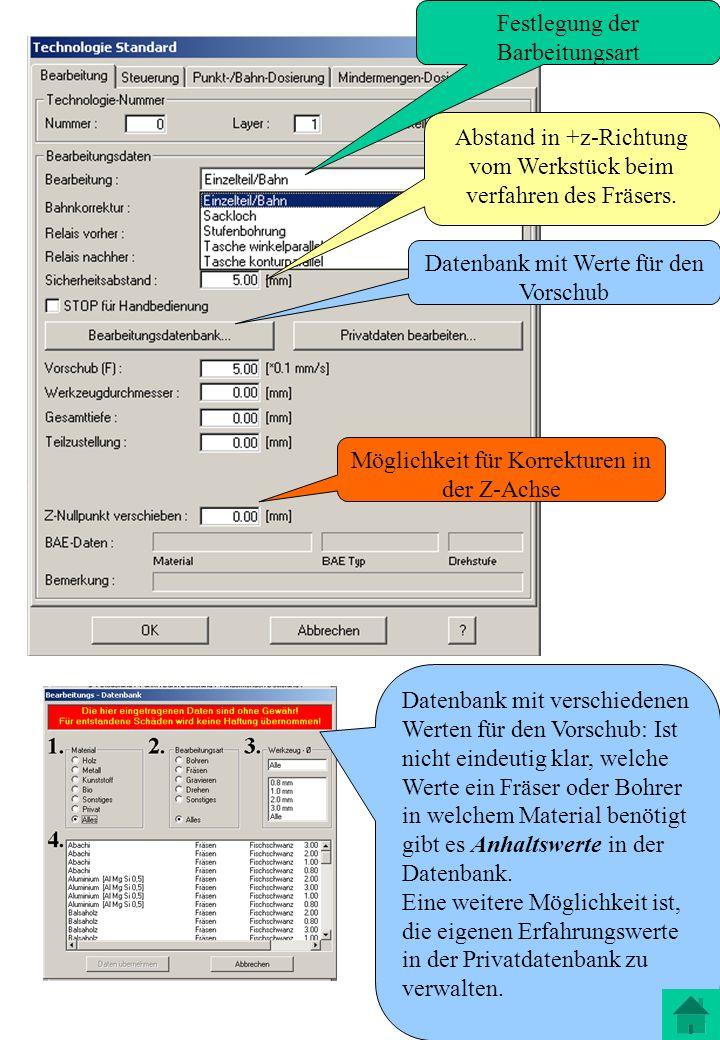 Möglichkeit für Korrekturen in der Z-Achse Abstand in +z-Richtung vom Werkstück beim verfahren des Fräsers. Festlegung der Barbeitungsart Datenbank mi