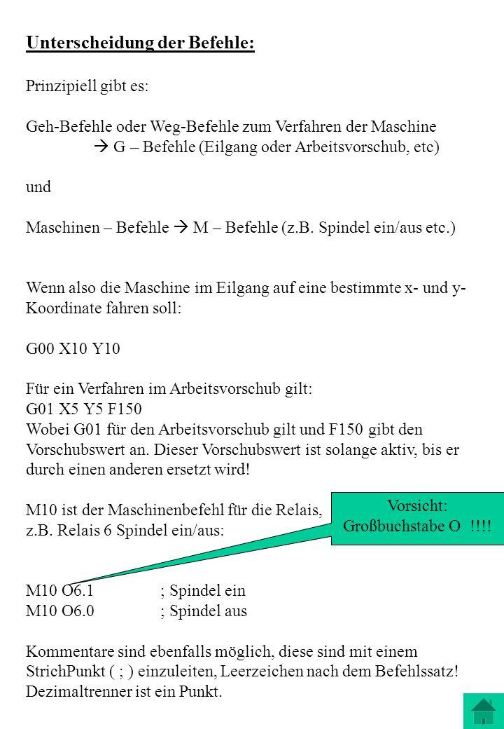 Unterscheidung der Befehle: Prinzipiell gibt es: Geh-Befehle oder Weg-Befehle zum Verfahren der Maschine G – Befehle (Eilgang oder Arbeitsvorschub, et