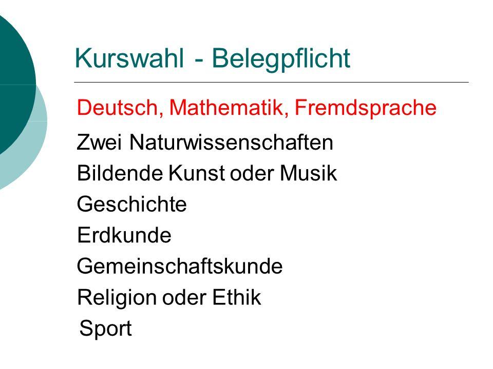 Kurswahl - Belegpflicht Zwei Naturwissenschaften Bildende Kunst oder Musik Geschichte Erdkunde Gemeinschaftskunde Religion oder Ethik Sport Deutsch, Mathematik, Fremdsprache