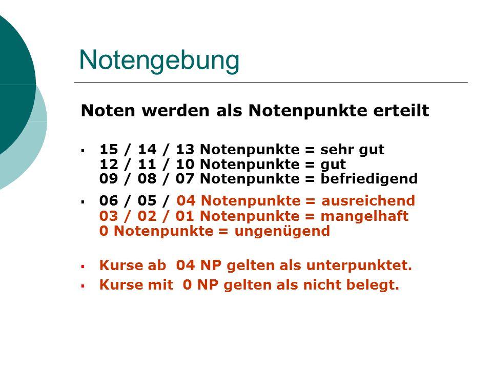 Notengebung Noten werden als Notenpunkte erteilt 15 / 14 / 13 Notenpunkte = sehr gut 12 / 11 / 10 Notenpunkte = gut 09 / 08 / 07 Notenpunkte = befriedigend 06 / 05 / 04 Notenpunkte = ausreichend 03 / 02 / 01 Notenpunkte = mangelhaft 0 Notenpunkte = ungenügend Kurse ab 04 NP gelten als unterpunktet.