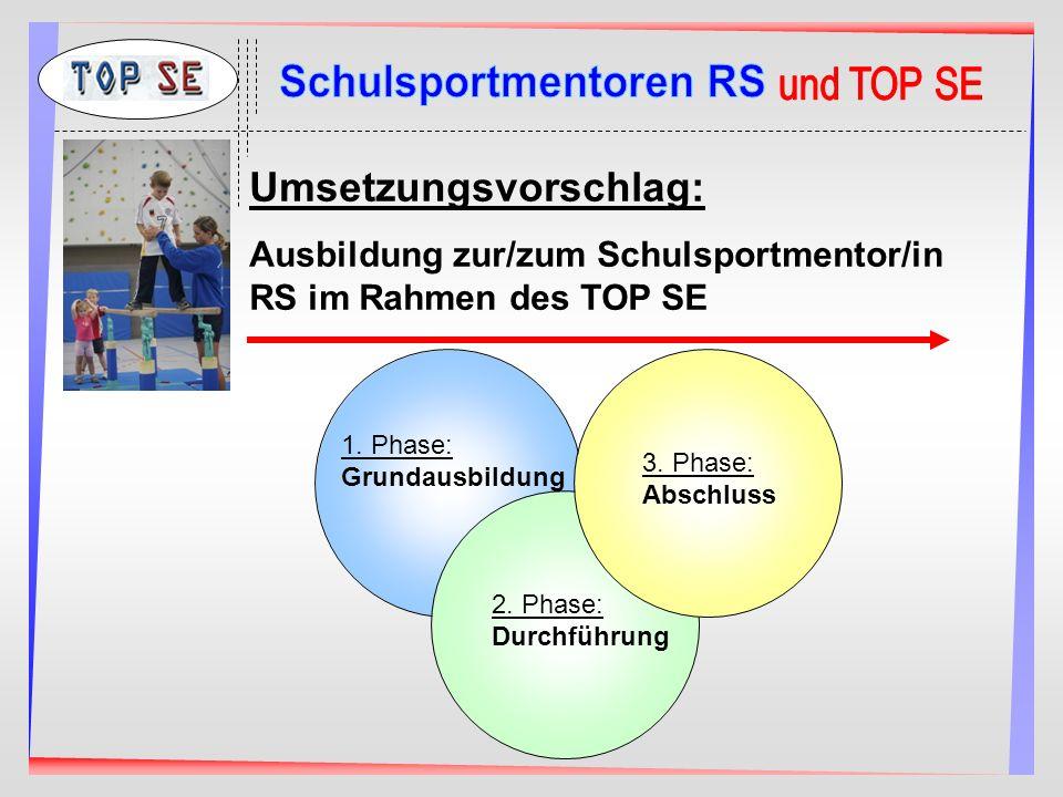 Umsetzungsvorschlag: Ausbildung zur/zum Schulsportmentor/in RS im Rahmen des TOP SE 1. Phase: Grundausbildung 2. Phase: Durchführung 3. Phase: Abschlu