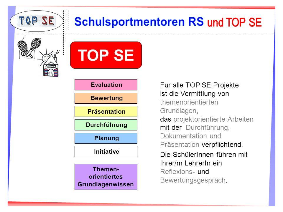TOP SE Themen- orientiertes Grundlagenwissen Initiative Planung Durchführung Präsentation Bewertung Evaluation Für alle TOP SE Projekte ist die Vermit