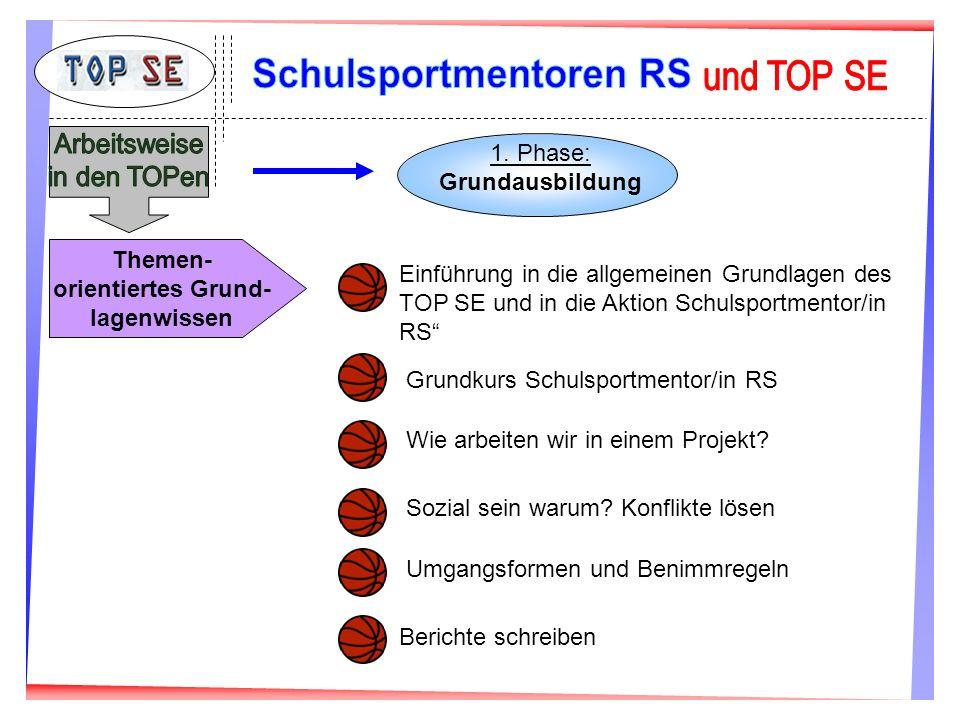 1. Phase: Grundausbildung Einführung in die allgemeinen Grundlagen des TOP SE und in die Aktion Schulsportmentor/in RS Berichte schreiben Themen- orie