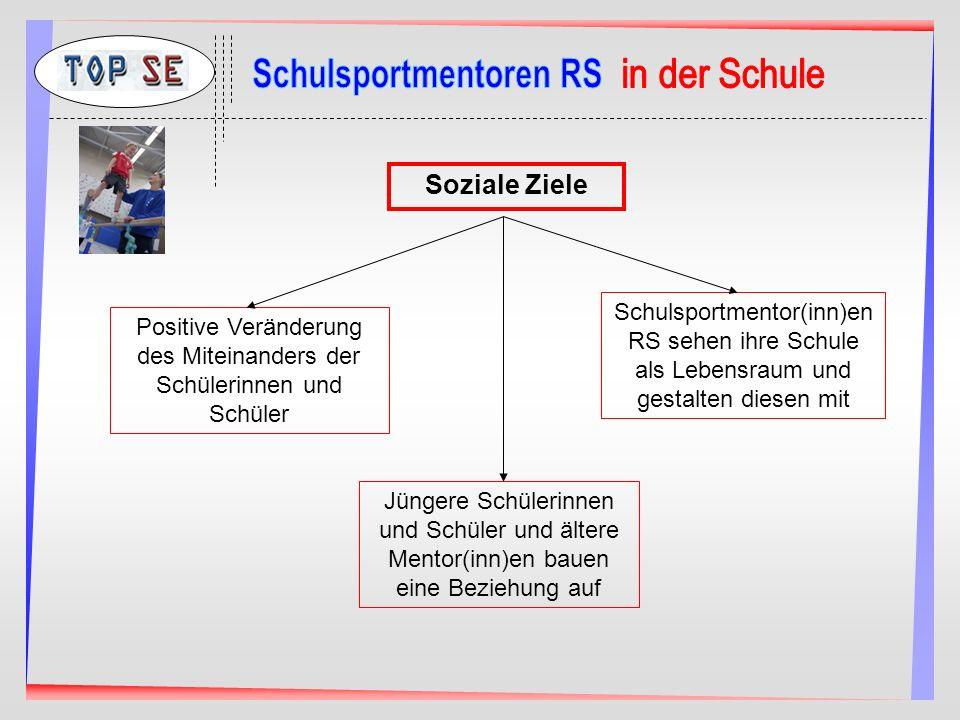 Regierungspräsidium Stuttgart Regierungspräsidium Tübingen Regierungspräsidium Freiburg Regierungspräsidium Karlsruhe …wir möchten allen ein ganz herzliches Dankeschön aussprechen, die uns bei der Durchführung und Publi- kation des TOP SE unterstützt haben.