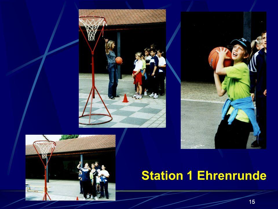 14 14x Spaß und Action...die Stationen