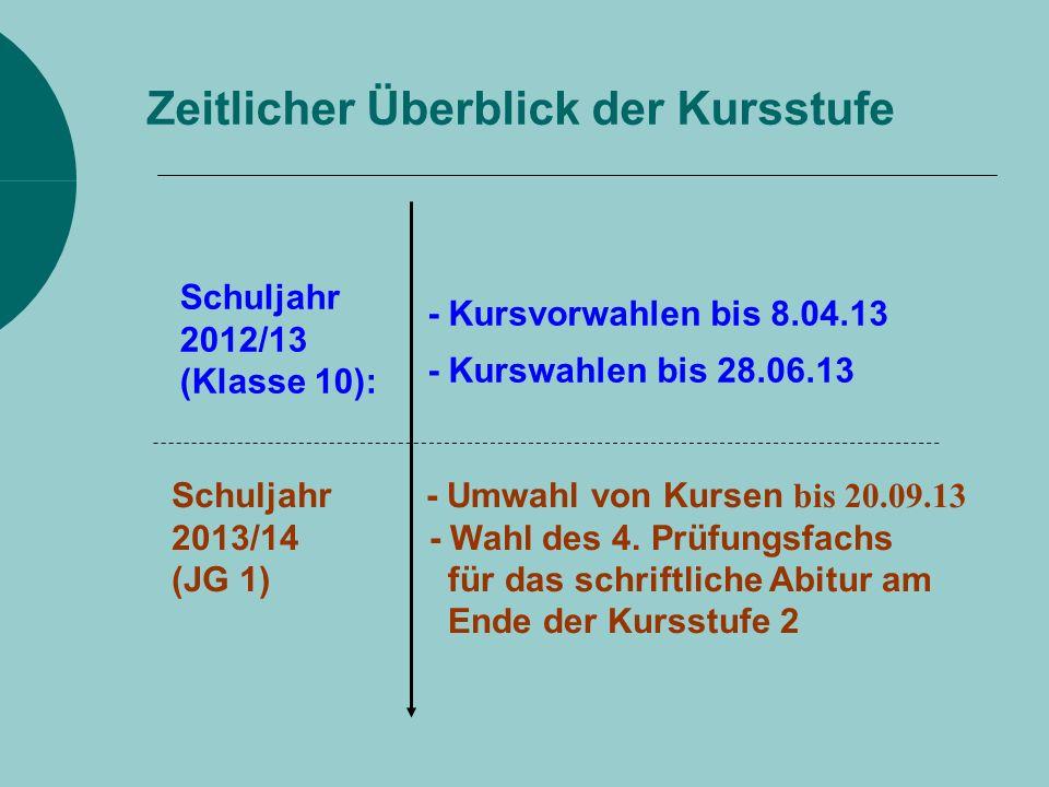 Zeitlicher Überblick der Kursstufe Schuljahr 2012/13 (Klasse 10): Schuljahr 2013/14 (JG 1) - Kursvorwahlen bis 8.04.13 - Kurswahlen bis 28.06.13 - Umw