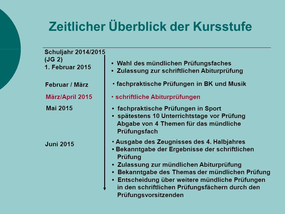Juni 2015 Mai 2015 fachpraktische Prüfungen in Sport spätestens 10 Unterrichtstage vor Prüfung Abgabe von 4 Themen für das mündliche Prüfungsfach Ausg