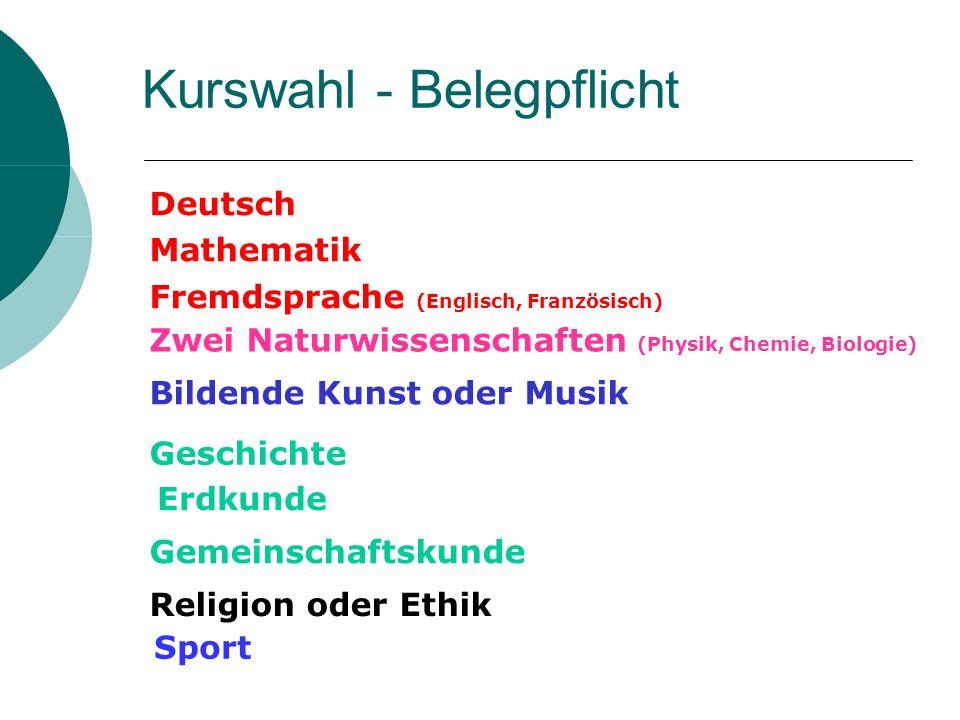 Kurswahl - Belegpflicht Zwei Naturwissenschaften (Physik, Chemie, Biologie) Bildende Kunst oder Musik Geschichte Erdkunde Gemeinschaftskunde Religion