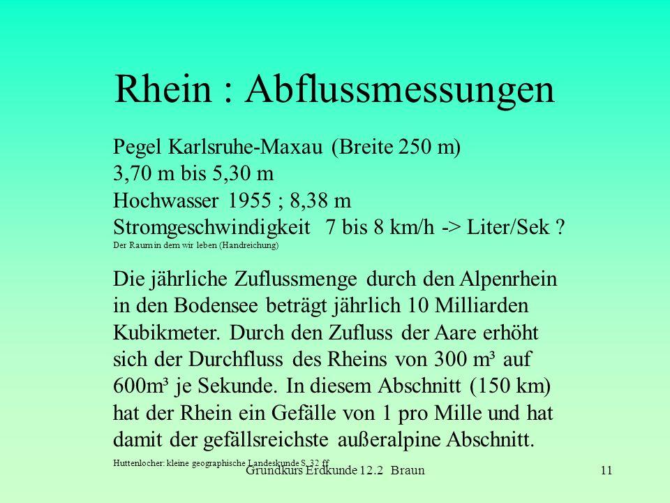 Grundkurs Erdkunde 12.2 Braun11 Rhein : Abflussmessungen Pegel Karlsruhe-Maxau (Breite 250 m) 3,70 m bis 5,30 m Hochwasser 1955 ; 8,38 m Stromgeschwin