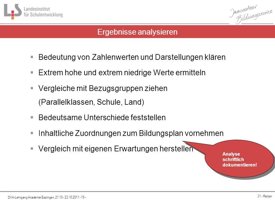 Platzhalter DVA-Lehrgang Akademie Esslingen, 21.10.- 23.10.2011 - 19 - 31 - Reiber Ergebnisse analysieren Bedeutung von Zahlenwerten und Darstellungen