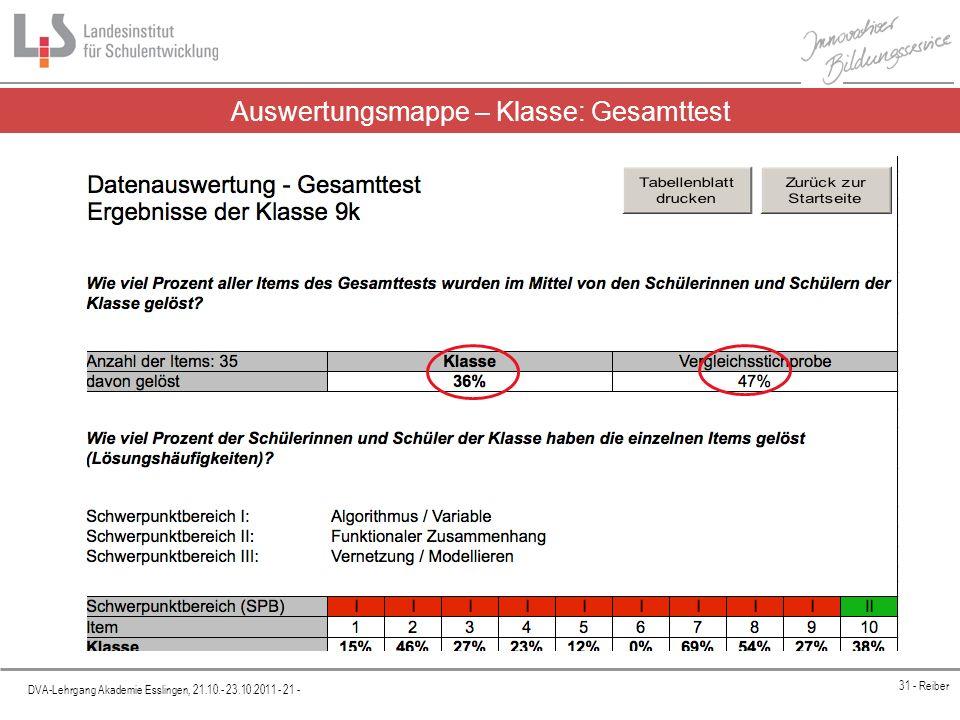 Platzhalter DVA-Lehrgang Akademie Esslingen, 21.10.- 23.10.2011 - 21 - 31 - Reiber Auswertungsmappe – Klasse: Gesamttest