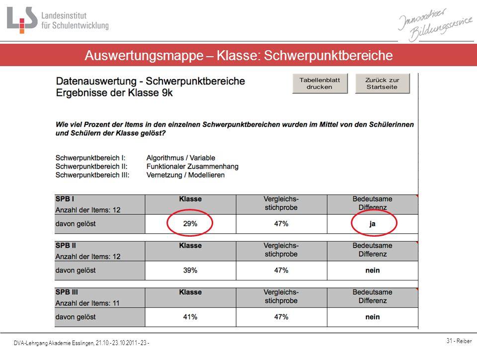Platzhalter DVA-Lehrgang Akademie Esslingen, 21.10.- 23.10.2011 - 23 - 31 - Reiber Auswertungsmappe – Klasse: Schwerpunktbereiche