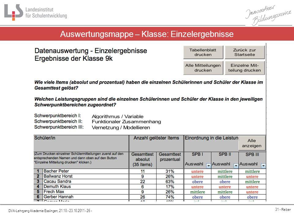 Platzhalter DVA-Lehrgang Akademie Esslingen, 21.10.- 23.10.2011 - 26 - 31 - Reiber Auswertungsmappe – Klasse: Einzelergebnisse