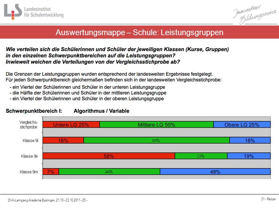 Platzhalter DVA-Lehrgang Akademie Esslingen, 21.10.- 23.10.2011 - 29 - 31 - Reiber Auswertungsmappe – Schule: Leistungsgruppen