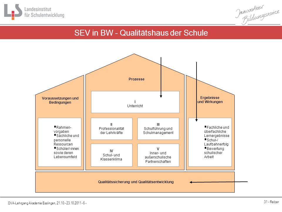 Platzhalter DVA-Lehrgang Akademie Esslingen, 21.10.- 23.10.2011 - 6 - 31 - Reiber SEV in BW - Qualitätshaus der Schule Prozesse Voraussetzungen und Be