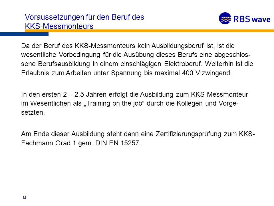 Kontaktdaten GeschäftsführungGeschäftsfeld Kathodischer Kronenstr.
