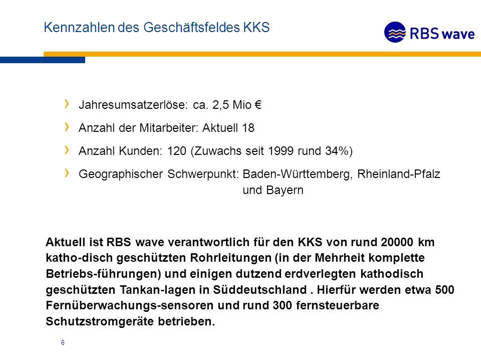 7 | Engineering | C.Konrad | 15.03.2012 K.