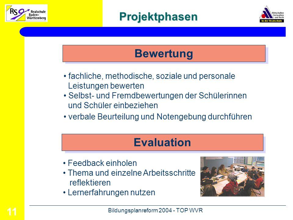 Bildungsplanreform 2004 - TOP WVR 12 Umsetzungsbeispiel TOP WVR: Mini-Unternehmen Entwicklung und Vertrieb eines Kochbuchs Deutsch: z.B.