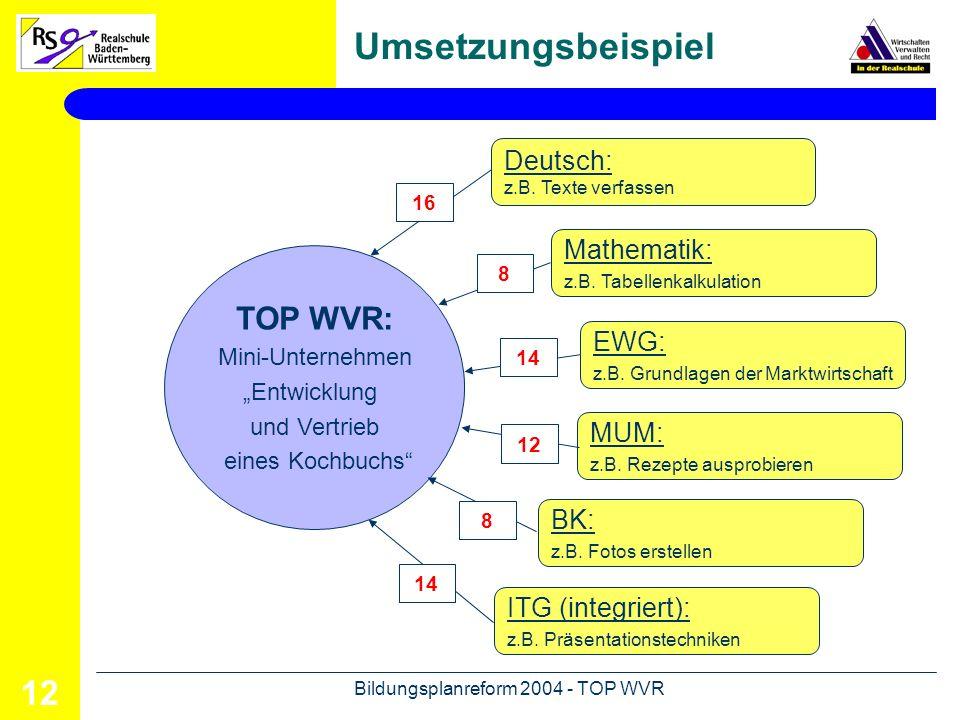 Bildungsplanreform 2004 - TOP WVR 13 Ideen für Projekte