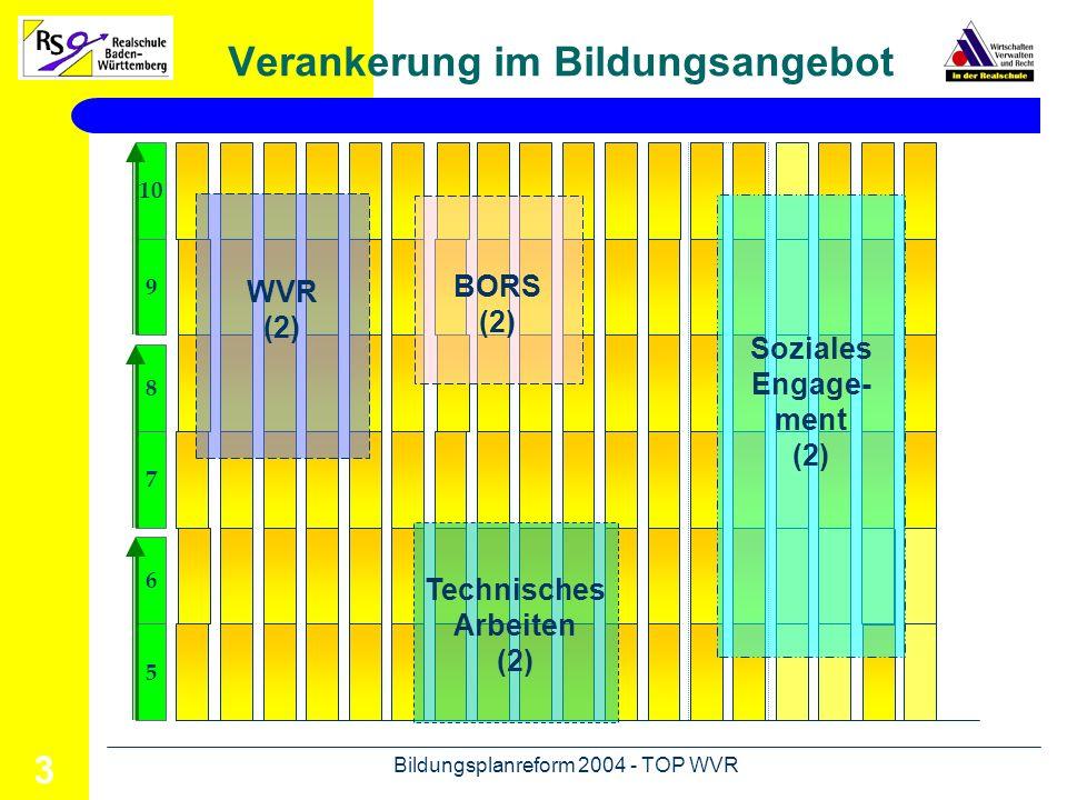 Bildungsplanreform 2004 - TOP WVR 4 Realsituationen Merkmale von TOPen Umgang mit Realien Planung von Lernprozessen Projektorientiertes Arbeiten Öffnung von Schule Initiative ergreifen Eigenverantwortung Prozessorientierung Handlungskompetenzen Teamarbeit