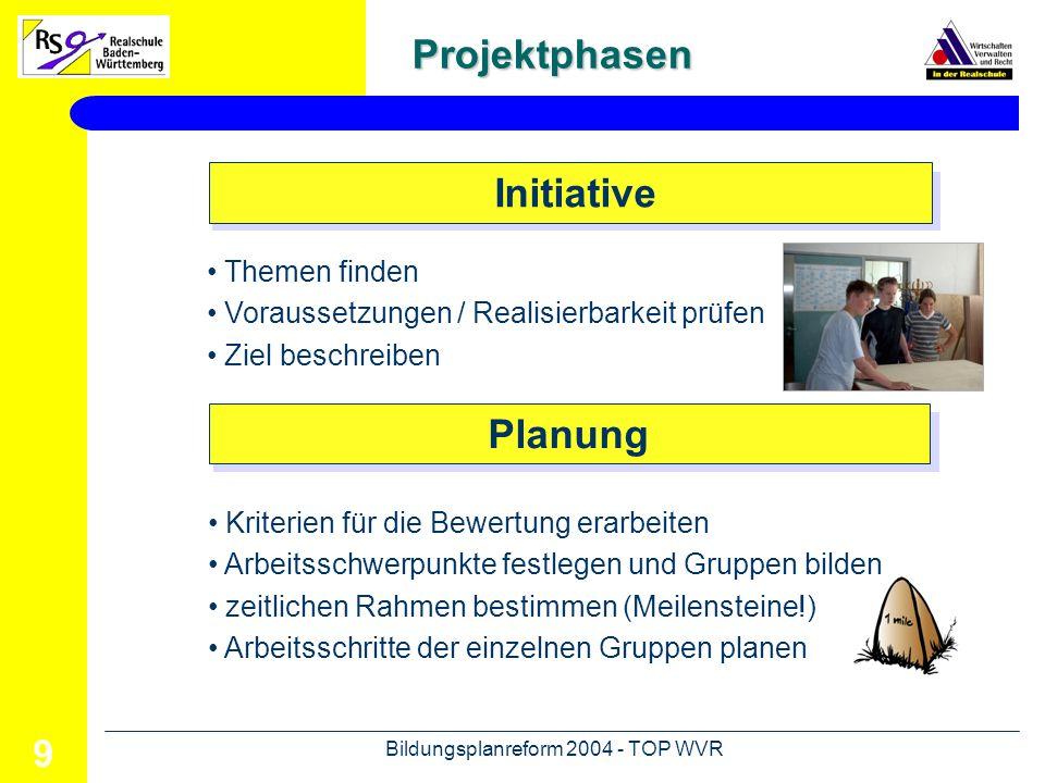 Bildungsplanreform 2004 - TOP WVR 10 Projektphasen Durchführung Präsentation Projektmappe anlegen und führen Informationen beschaffen und Kontakt zu Experten aufnehmen Zwischenergebnisse vorstellen Präsentationsformen kennen lernen Präsentation vorbereiten und gestalten