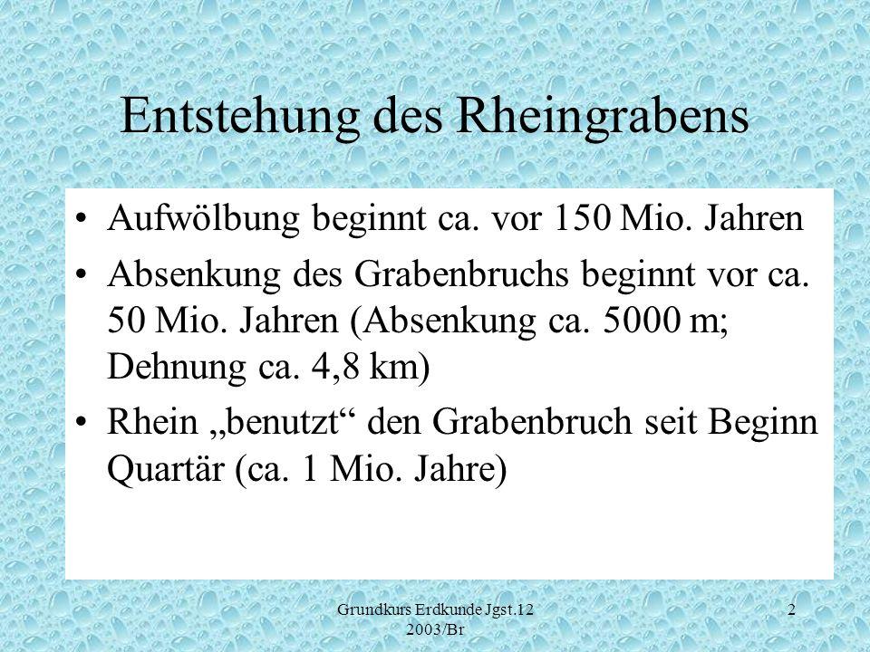 Grundkurs Erdkunde Jgst.12 2003/Br 2 Entstehung des Rheingrabens Aufwölbung beginnt ca. vor 150 Mio. Jahren Absenkung des Grabenbruchs beginnt vor ca.