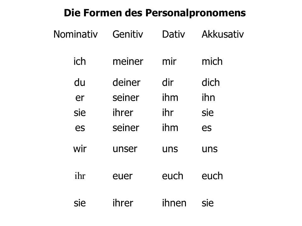 Die Formen des Personalpronomens NominativGenitivDativAkkusativ ichmeinermirmich dudeinerdirdich erseinerihmihn sieihrerihrsie esseinerihmes wirunseru